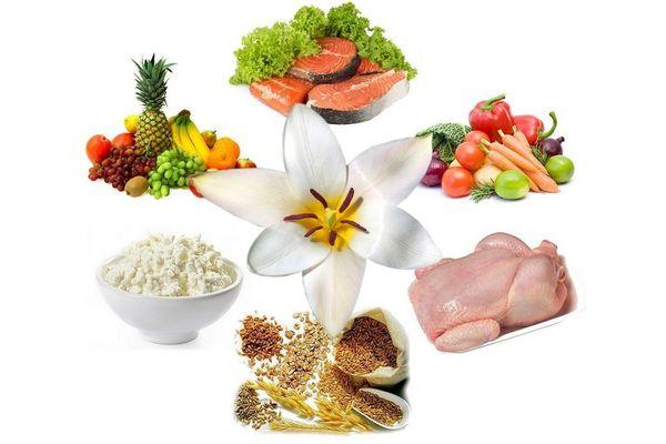 особенность шведской диеты