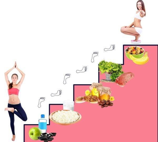 пятидневная диета,